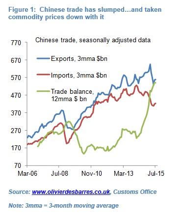 Olivier Desbarre China consider renminbi 1