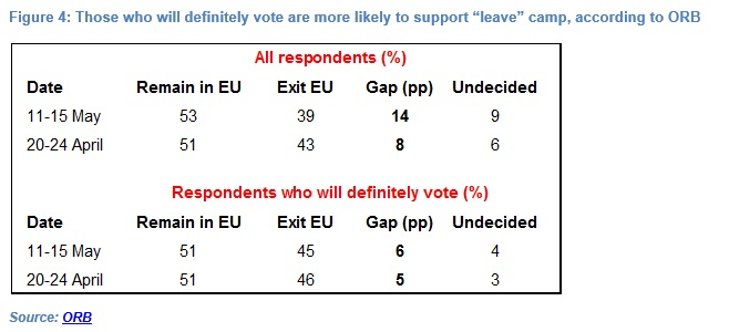 Olivier Desbarres - EU survey results fig 4