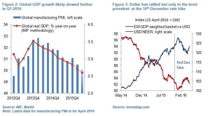 Olivier Desbarres gpd growth Summary