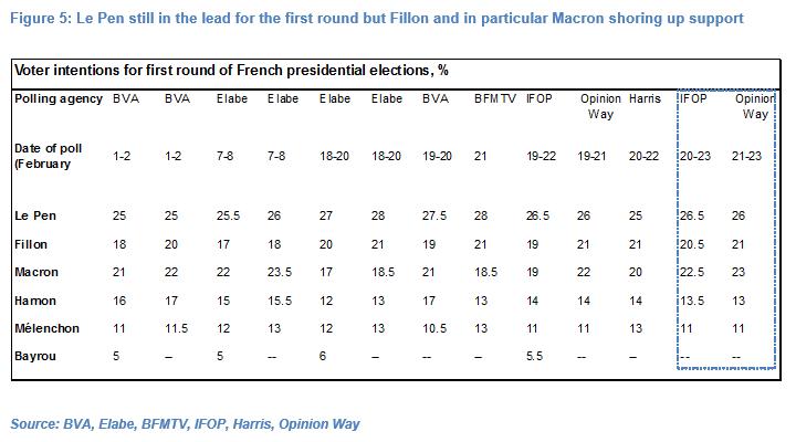 olivier desbarres french politics fig5